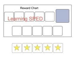 Behavior Chart Reward Chart Visual Aid Special Education