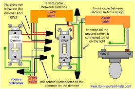 emejing leviton 3 way dimmer wiring diagram contemporary images Leviton 6683 3 Way Switch Wiring Diagram wiring diagram for leviton 3 way dimmer yhgfdmuor net Leviton Trimatron 6683