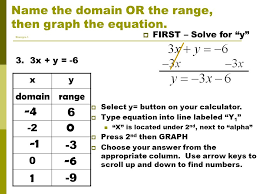 4 1 6 1 name the domain or the range then graph