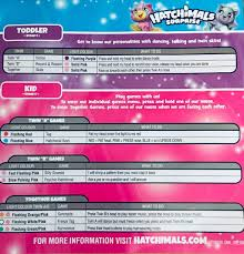 Hatchimals Twins Color Chart Hatchimals Surprise Review Family Travel Twins Game