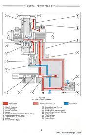 new holland ford 4610 tractor repair manual pdf repair manual enlarge