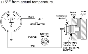 auto meter temperature gauge wiring diagram wiring diagram auto meter tach wiring image about diagram