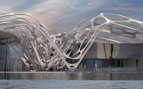 architecture. Architecture Visual R