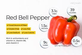 Pepper Level Chart Red Bell Pepper Calories Carbs And Health Benefits