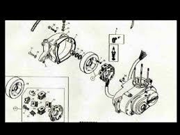 bultaco cemoto alpina parts diagram motorcycle manual for sale bultaco frontera wiring diagram these are some examples from the bultaco alpina parts manual