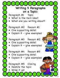 writing a paragraph essay spring expository writing tpt writing a 5 paragraph essay spring expository writing