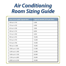 air conditioner thermostat wiring diagram wiring diagram and rheem ruud condenser fan motor 51 23055 11 wiring diagram rv coleman h iii ac thermostat modification jayco 23b modmyrv