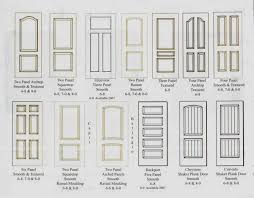 Gallery Of Various Kind Wood Panel French Interior Doors Pictures
