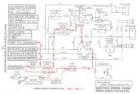 cub cadet wiring diagram carlplant Cub Cadet Parts Diagrams at Cub Cadet Ltx 1050 Wiring Diagram