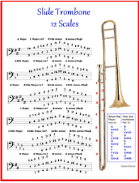 Details About Slide Trombone Chart 12 Scales Improvise In Any Key