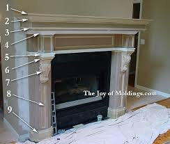 how to build fireplace mantel 103 part 2 material inventory the rh thejoyofmoldings com how to build fireplace mantels and surrounds how to build fireplace