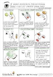 8 home remes that ll get rid of those dark circles under your eyes the secret yumiverse wonderhowto