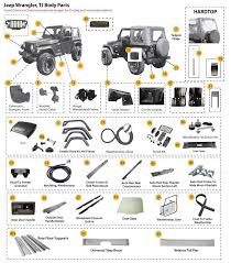 Body Parts for Wrangler TJ & Wrangler Unlimited TJL | Jeep TJ Parts ...