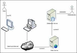 visio uml case tool   visual paradigm for uml visio class diagram    want flexible diagramming and professional uml modeling  you can get both   vp uml