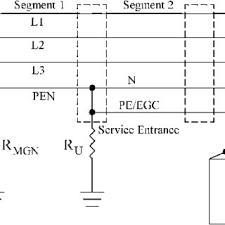 Nec 250 122 Chart Comparison Between Minimum Sizes Of Pes Nec Versus Iec As