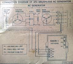 schematic 3 phase generator the wiring diagram electric machines kirloskar avr kavr 1 circuit diagram schematic