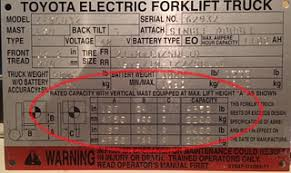 How To Read Forklift Load Capacity Chart How To Use Your Forklifts Data Plate To Determine Load Capacity