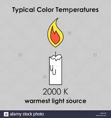Candle Light Color Temperature Candle Icon With Color Temperature Warmest Light Source