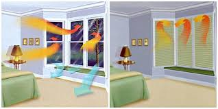 Energy Efficient Window Coverings From SelectBlindscomWindow Blinds Energy Efficient
