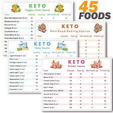 Carbs And Protein Chart Keto Food List Charts Amazon Com