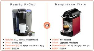 nespresso k cups. Perfect Cups Keurig Vs Nespresso Headtohead Comparison For K Cups E