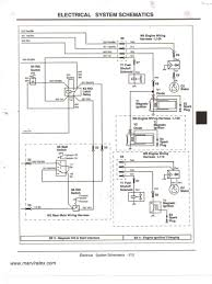 peg perego tractor wiring diagram wiring diagrams best peg perego tractor wiring diagram wiring diagrams polaris ranger wiring diagram peg perego tractor wiring diagram