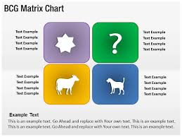bcg matrix chart powerpoint templates and backgrounds