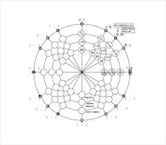 Unit Circle Sin Cos Tan Chart Unit Circle Radians Chart Covintec Co