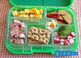 Meal Portion Chart Teaching Kids About Serving Sizes Healthy Portions Yumbox