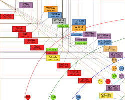 Lcd Monitor Resolution Chart Computer Display Standard Wikipedia