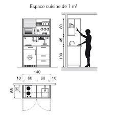 Plan De Cuisine Laménager De 1m2 à 32m2 Marie Claire