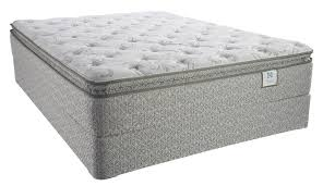 pillow top mattress. Pillow Top Mattress S