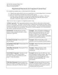 Example Of A Comparison And Contrast Essay Organizational Patterns For The Comparison Contrast Essay