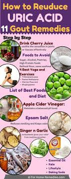 Diet Chart Uric Acid Printablet Of Foods To Avoid With Gout Checklist Concept