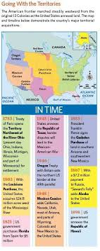 Timeline Map Of When The United States Acquired Major