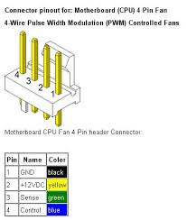 4 pin cpu fan wiring diagram wiring diagram 4 pin relay wiring diagram fan electronic circuit