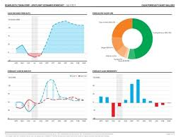 Cash Flow Forecasting And Budgeting Laurenson Chartered