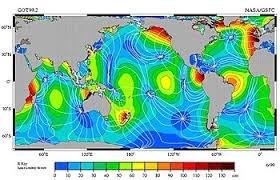 Tidal Range Wikipedia
