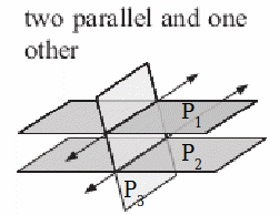 intersecting planes. twow of the planes are parallel so coeeficients same or multiples each other and third is not. intersecting