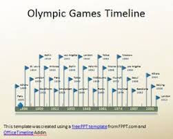 Free Olympics Timeline Powerpoint Example