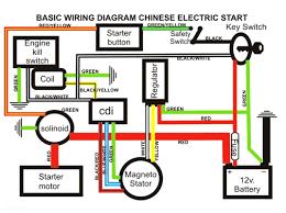 chinese atv wiring diagrams loncin 50cc quad diagram 110 schematics Loncin Dirt Bikes at Loncin 110cc Engine Wiring