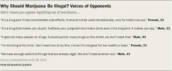 marijuana should be legal essay essaymarijuana legalization essay paper argument essay on legalizing weed faw my ip meessay on marijuana types