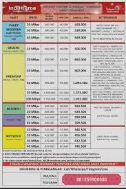 Rp 330.000 (belum ppn 10%) speed 20 mbps: Harga Paket Indihome Oktober 2018