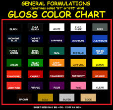 Color Chart With Names Paint Colour Online Online Charts Collection