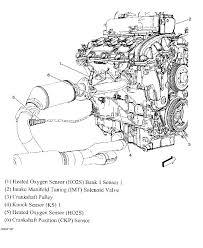 gmc acadia engine diagrams coil bank online wiring diagram 2008 gmc acadia engine diagram 1 reis welt de u2022where is crankshaft position senor rh