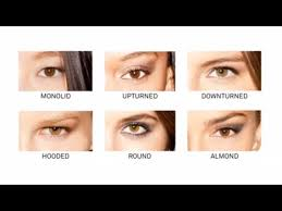 eye shape chart how to figure out your eye shape by smashbox sephora youtube
