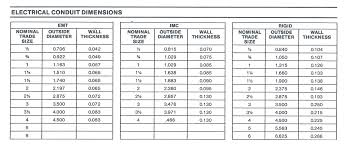 46 Complete Pipe Size And Schedule Chart