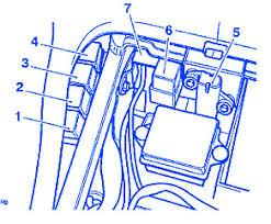 triumph daytona engine room fuse box block circuit breaker triumph daytona 2008 engine room fuse box block circuit breaker diagram