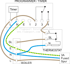 3 wire mains thermostat and single channel programmer