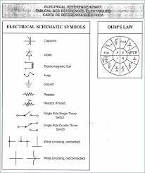 Industrial Wiring Diagram Symbols Chart Wiring Diagram